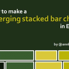 Dataviz Challenge #5: How to Make a Diverging Stacked Bar Chart in Excel