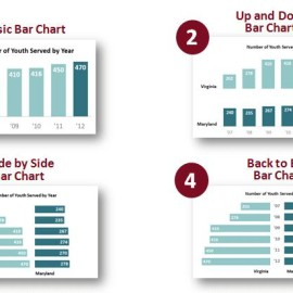 Dataviz Challenge #2: Can You Make a Basic Bar Chart?