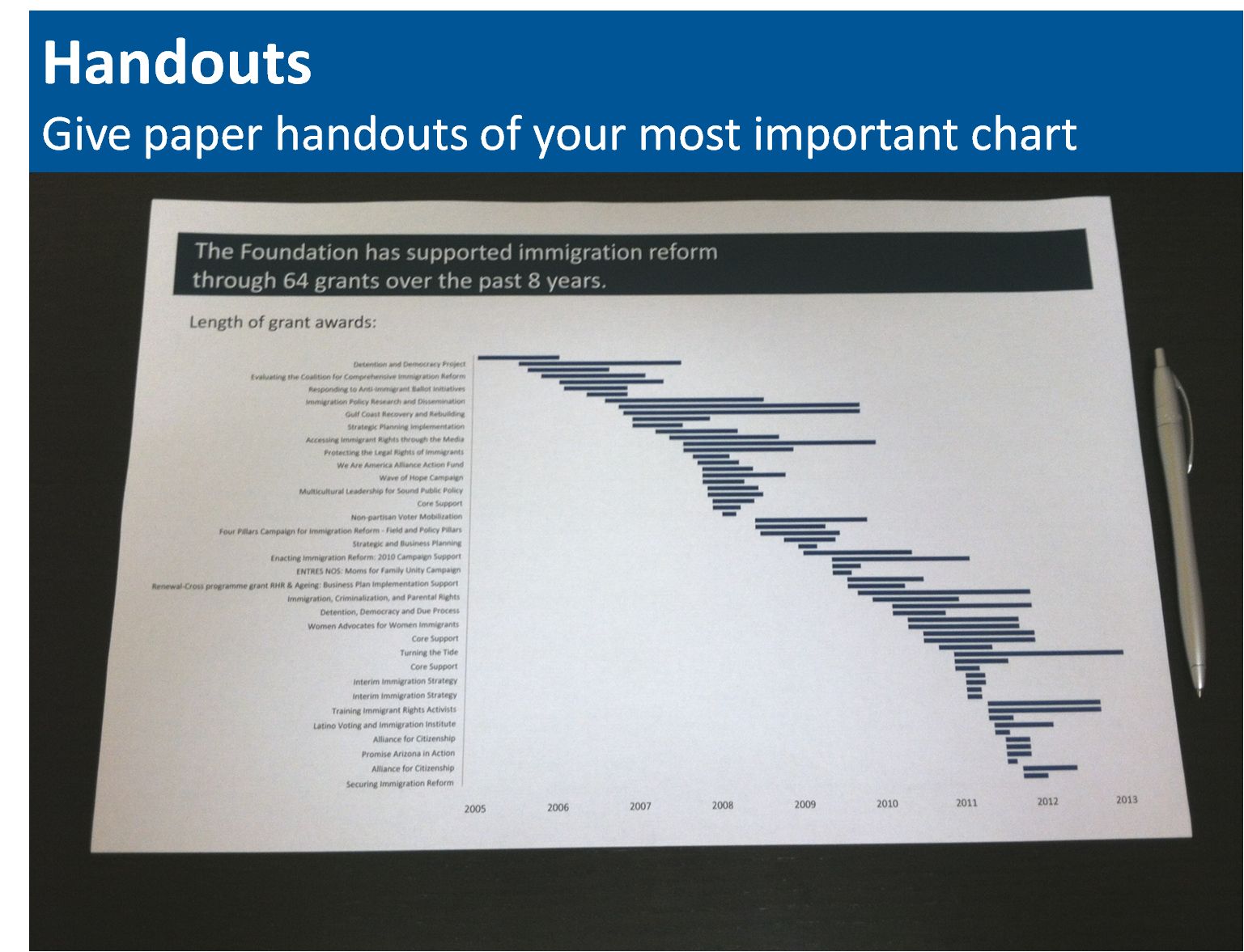 handout_with_most_important_chart