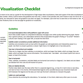 Introducing the Data Visualization Checklist