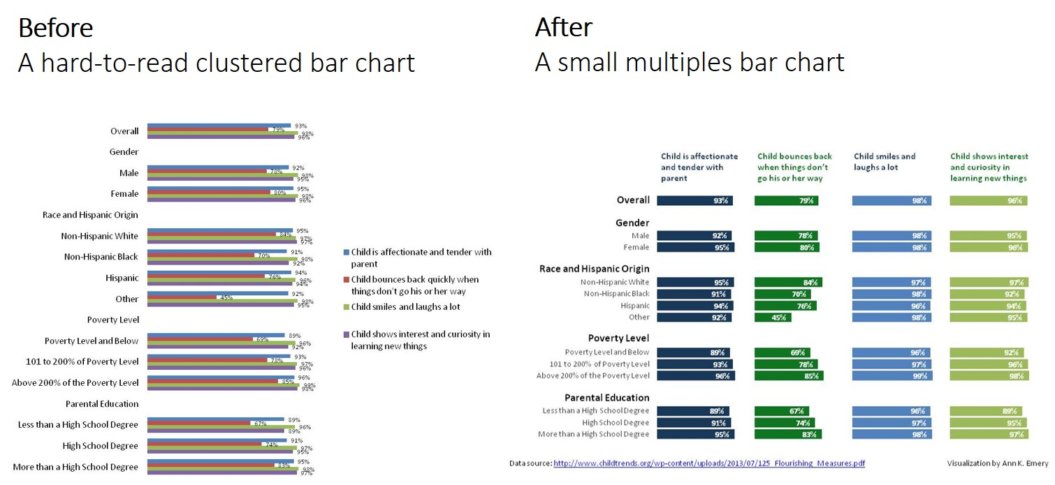 before-after_small-multiples-bar-chart_2