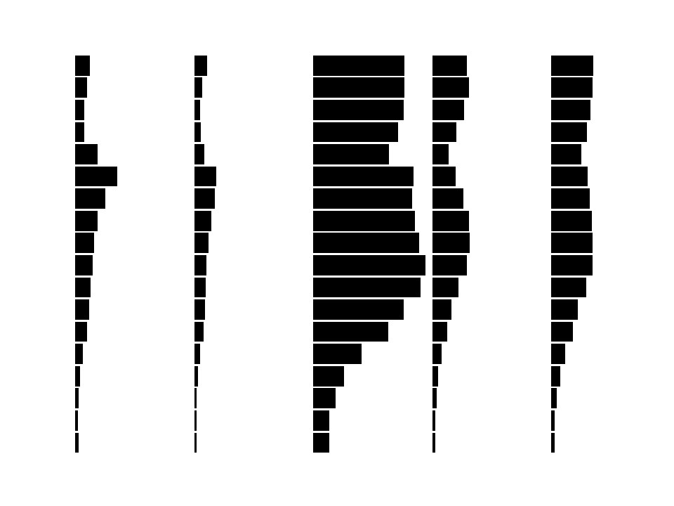 small_multiples_histogram_2