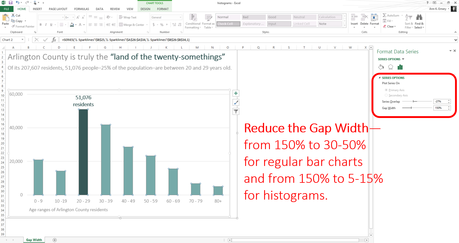 Reduce the Gap Width—from 150% to 30-50% for regular bar charts and from 150% to 5-15% for histograms.