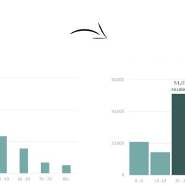 Adjusting Your Bar Chart's Spacing in Excel