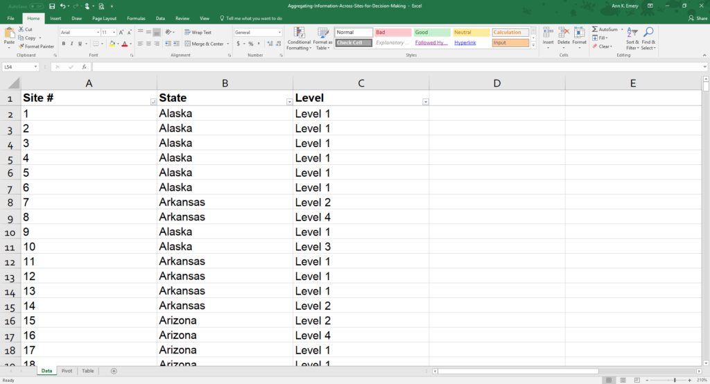 When you're working in the weeds of a spreadsheet, it can be hard to step back and find the bigger picture. Here's the approach I used in a recent workshop with a government client. The government agency was running a program in 485 different sites across 29 states. (Well, sort of—I changed the numbers and state names for this blog post.) They rated each location's progress as a Level 1, Level 2, Level 3, or Level 4 based on a whole bunch of criteria. The goal was for each location to reach a 3 or 4. I deleted a bunch of columns but their data was essentially organized like this: