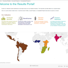 Behind the Scenes: TechnoServe's Results Portal