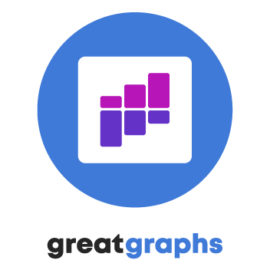 Great Graphs: 20 Hours of Data Visualization Lessons over 12 Months with 14 Instructors